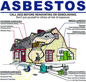 Asbestos Accurate Home Inspection Of Illinois